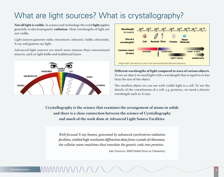 Brochure éducative de 24 pages, Advanced Light Sources and Crystallography